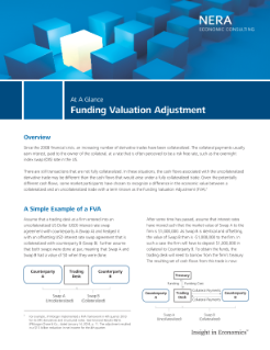 Funding Valuation Adjustment At A Glance