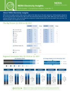 NERA Electricity Insights | Q1 2018