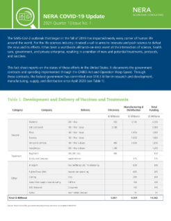 COVID-19 Fact Sheet: Vaccines, Treatments, and EUAs (First Quarter, 2021)